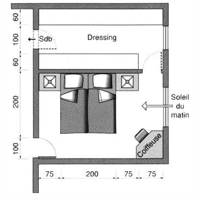 Plan chambre  o mettre le lit dans la chambre   Dans la chambre Le chambre et Plans