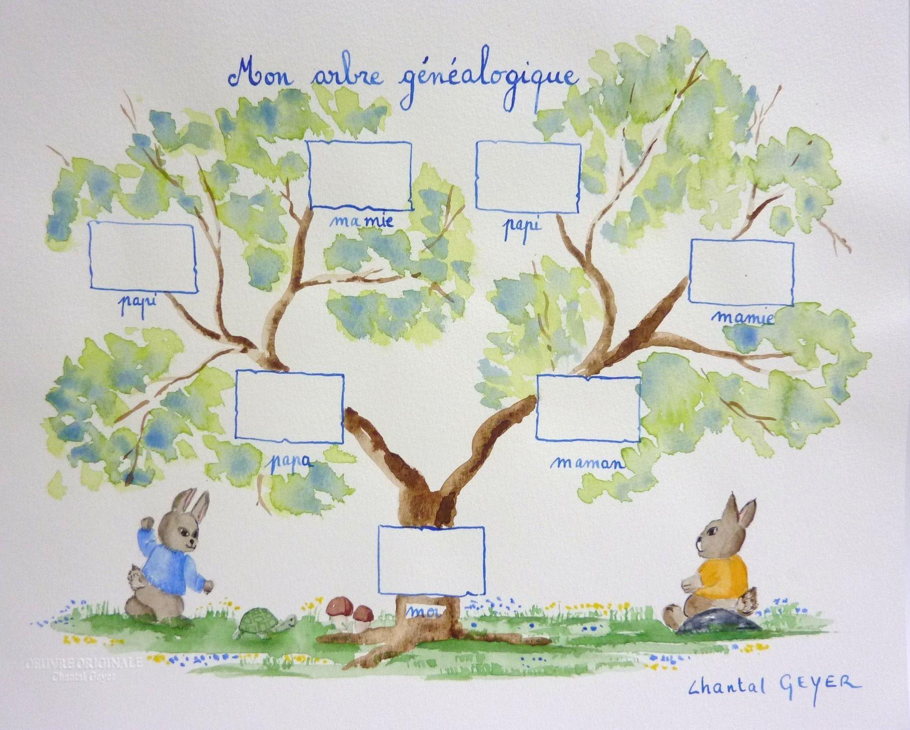 Arbre Genealogique A L Aquarelle Pour Enfant Decoration Pour Enfants Par Lin D Etoile