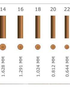 Wire gauge size also pinterest gauges tutorials and beads rh