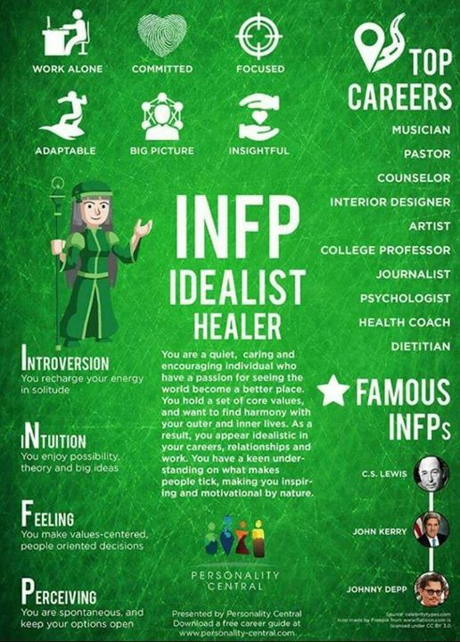 Idealist Healer