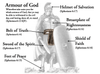 Are you Prepared for Battle? | Bible study tools, Bible ...