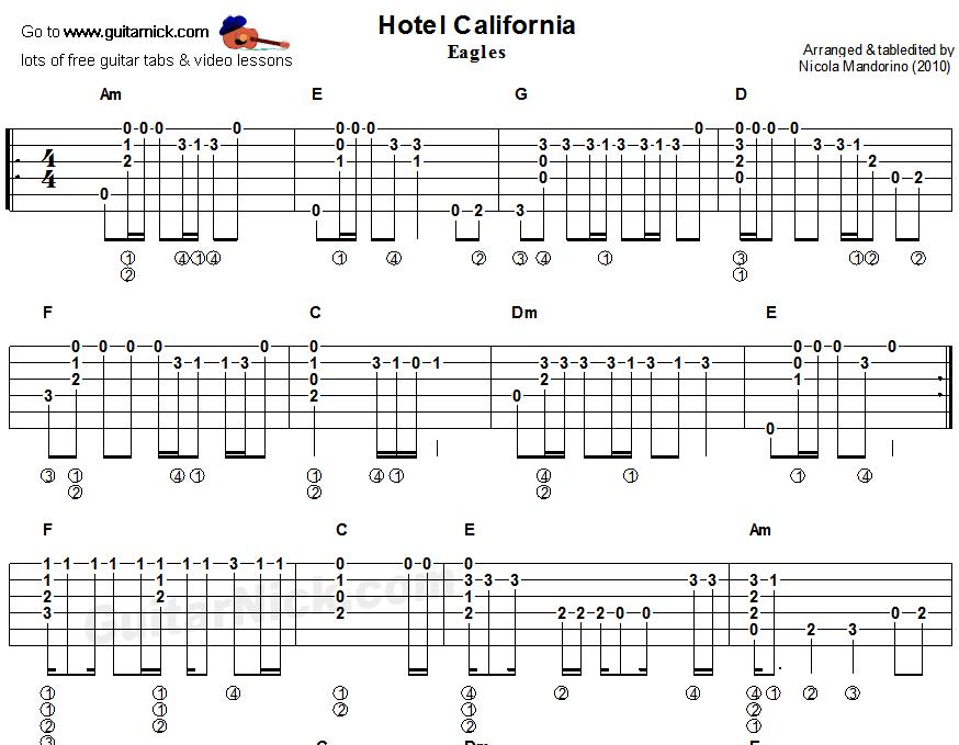#Hotel California Guitar | Hotel California - fingerstyle acoustic guitar tab 1 | Guitar stuff | Pinterest | Guitar tabs. Hotel california and ...