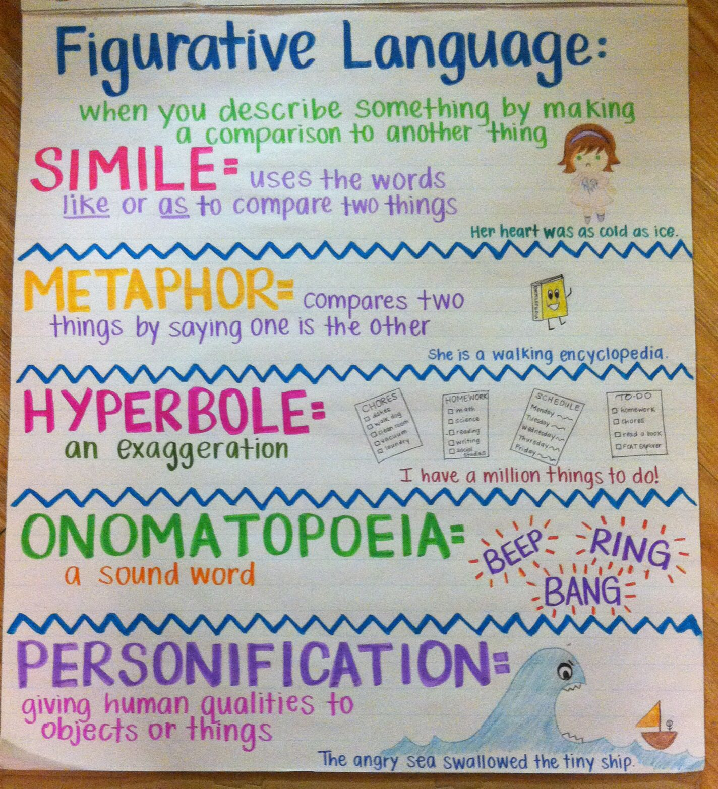 Images About Figurative Language