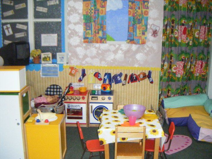 Home Corner Role Play Area Classroom Display Photo Photo Gallery