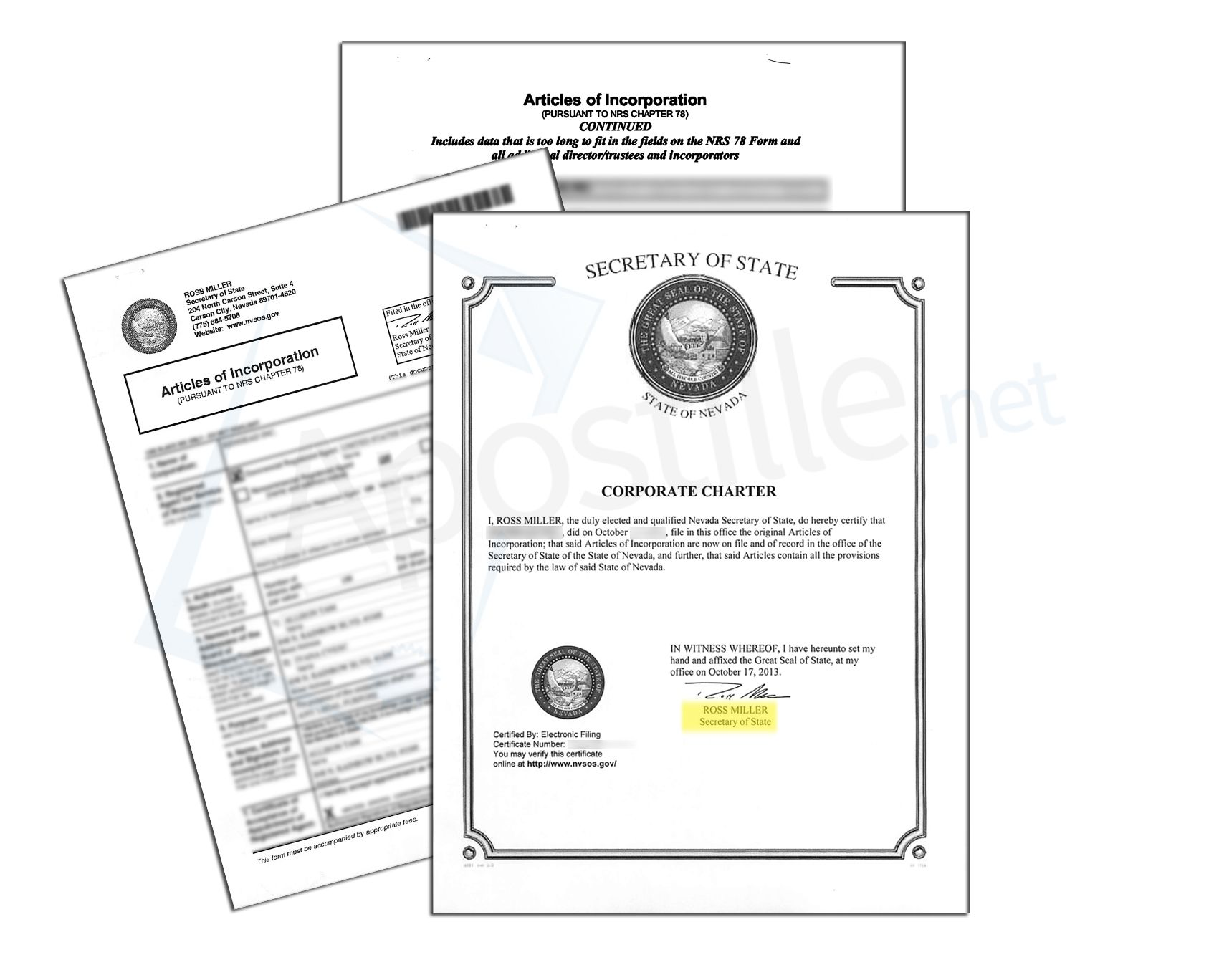 State of Nevada Corporate Charter and Articles of