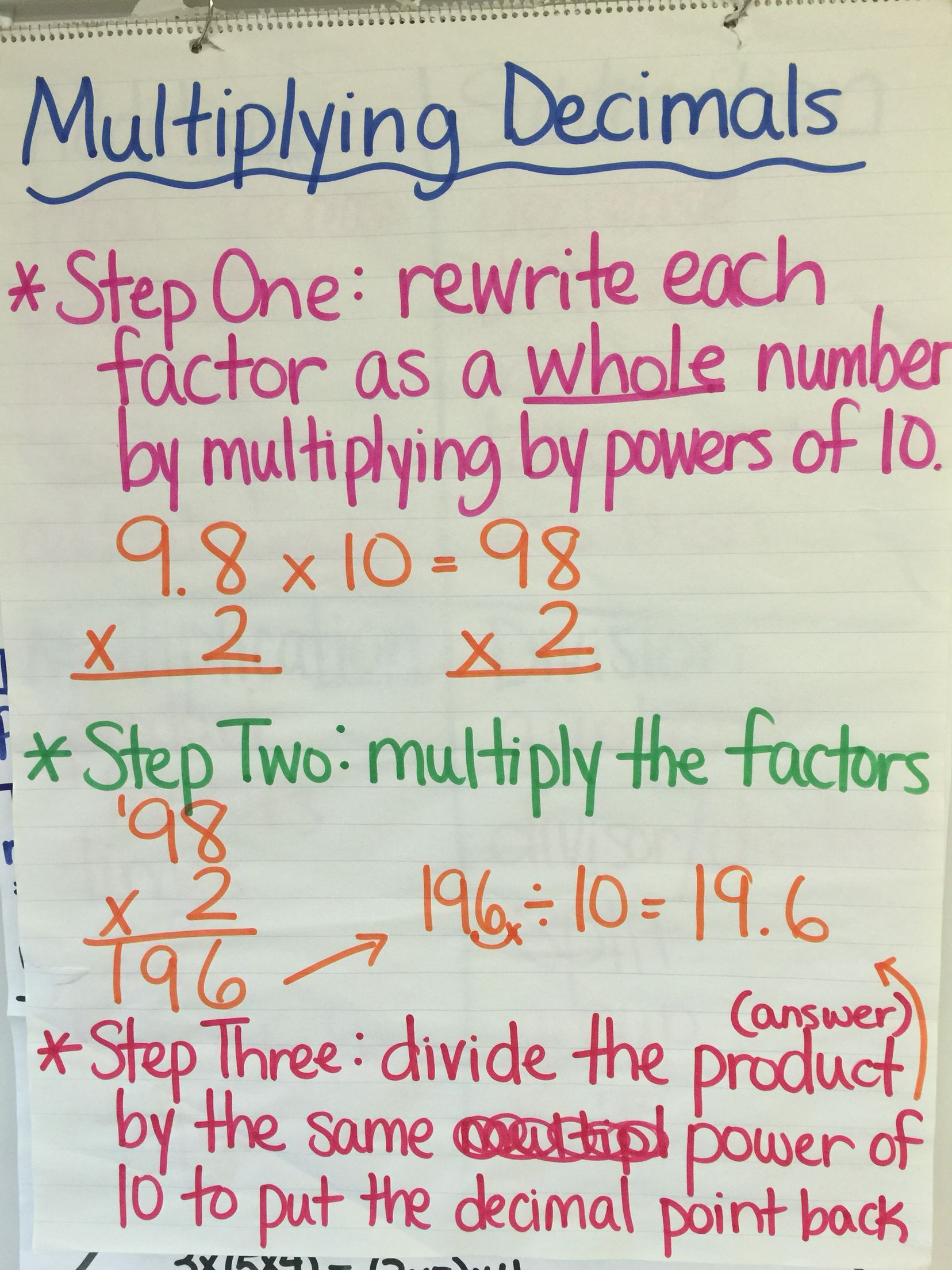 Multiplying Decimals Anchor Chart