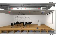 Plenum: the space between a suspended ceiling and the ...