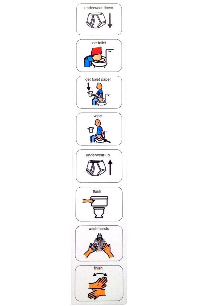 Task analysis for toileting. Diy or purchase on Amazon