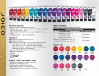Joico Vero K-Pak Color Intensity Fact Sheet. | Color ...