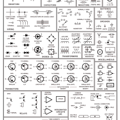 Electrical Wiring Diagram Automotive Harley Davidson Tachometer Schematic Symbols Wire