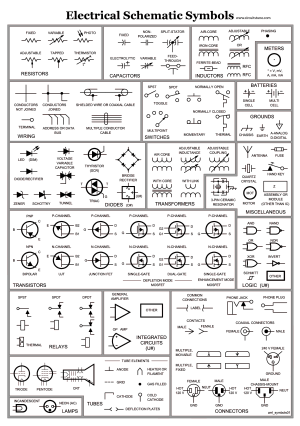 Electrical Schematic Symbols Wire Diagram Symbols Automotive Wiring Schematic… | Electrical