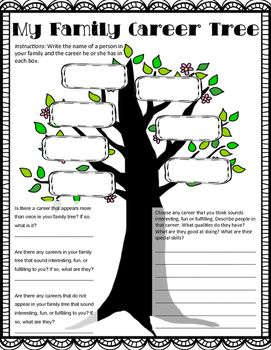 Family Tree Career Exploration by The Counselor's Corner