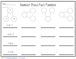 How Using Number Bonds Changed the Way I Teach Problem