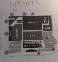 periodic table sprout s grocery store layout [ 1042 x 905 Pixel ]