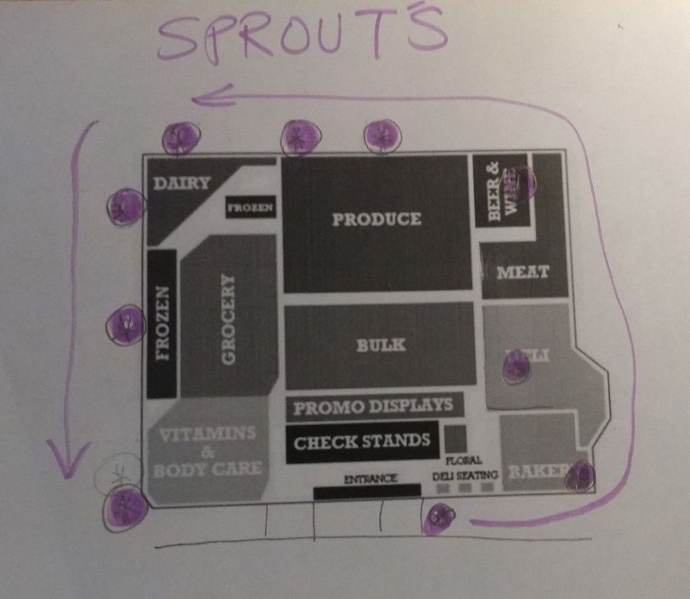 medium resolution of periodic table sprout s grocery store layout