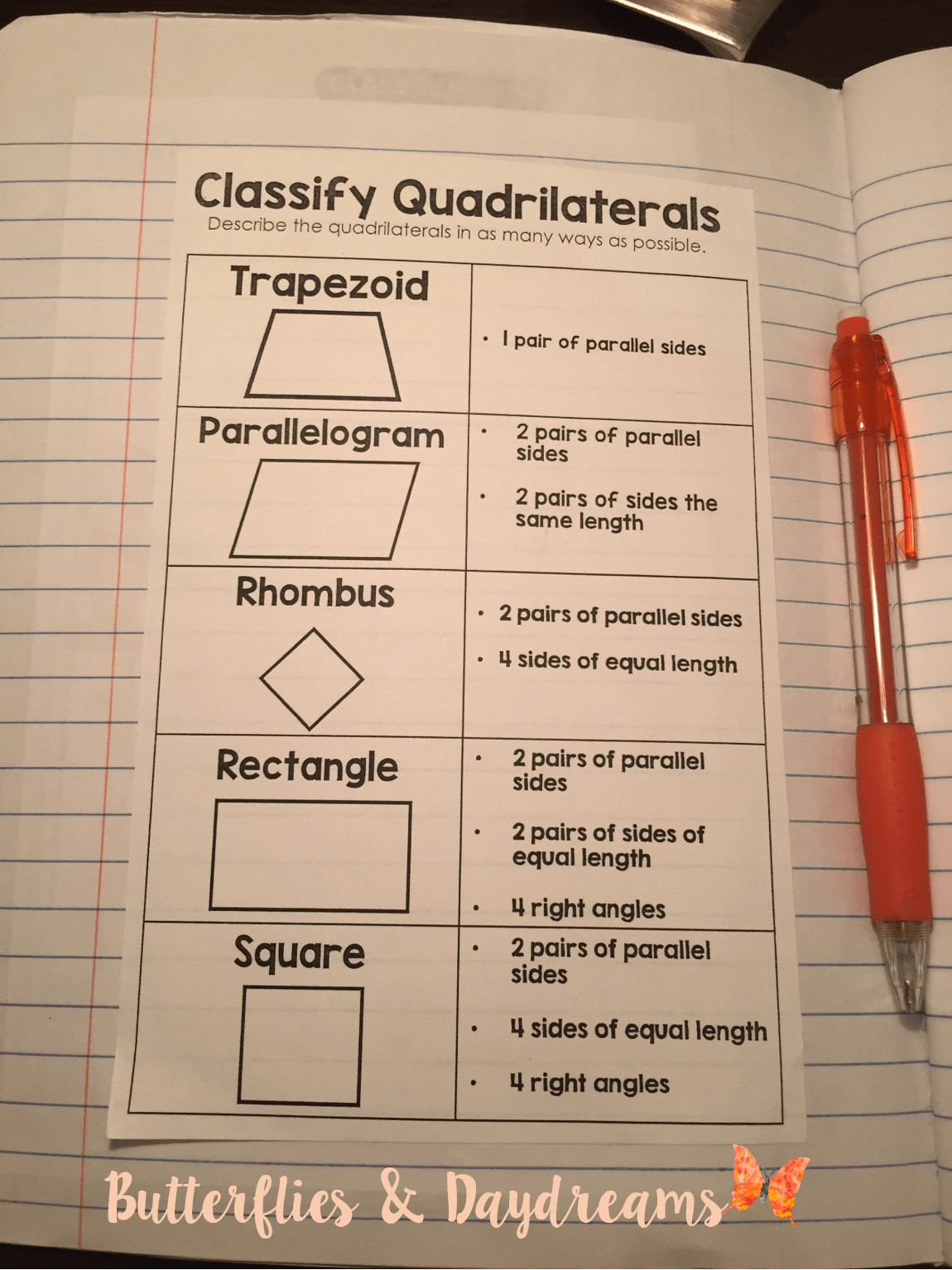 Classifying 2d Shapes Polygons Triangles Amp Quadrilaterals