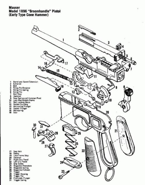 Mauser C96 Parts