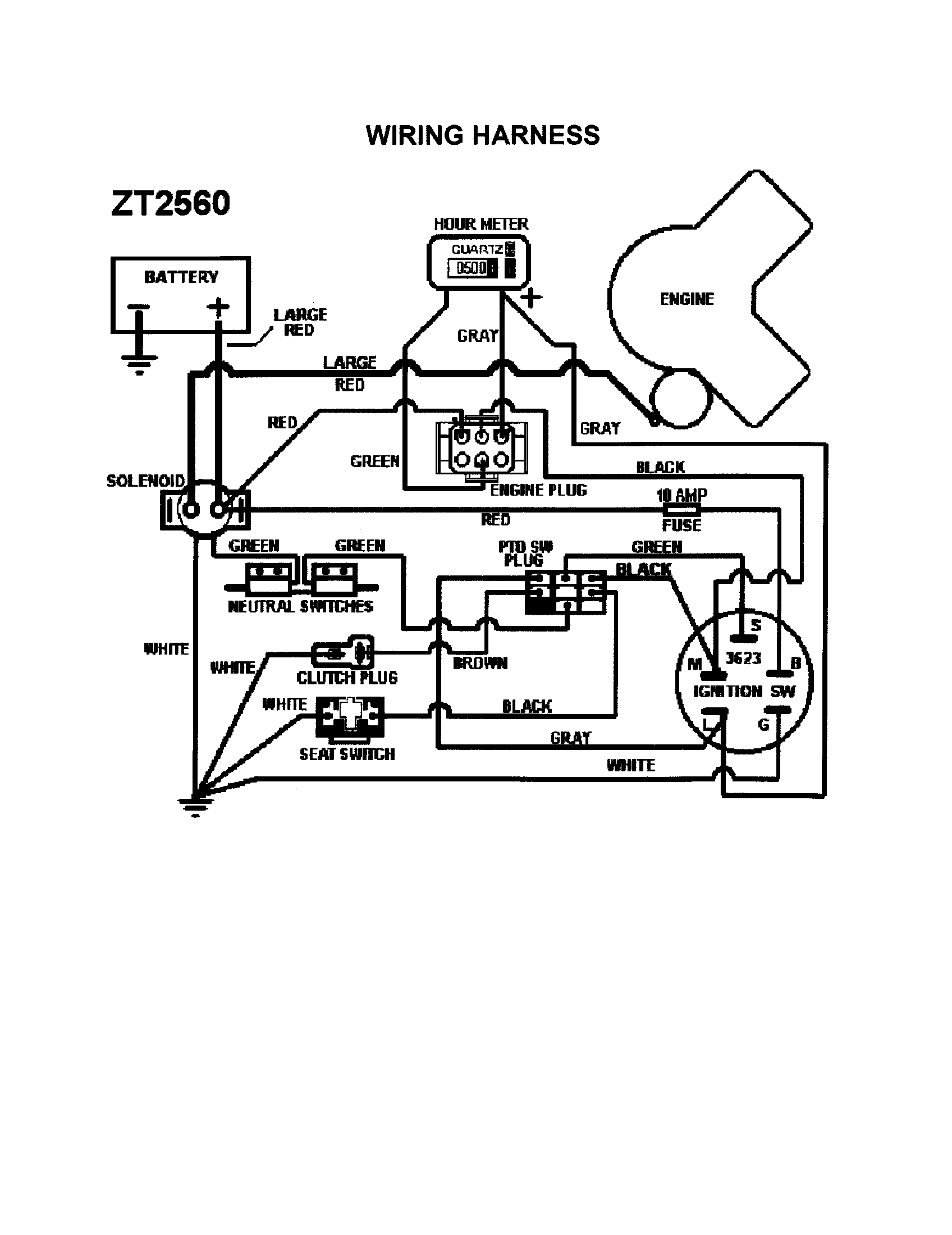 WIRING HARNESS Diagram & Parts List for Model ZT2560