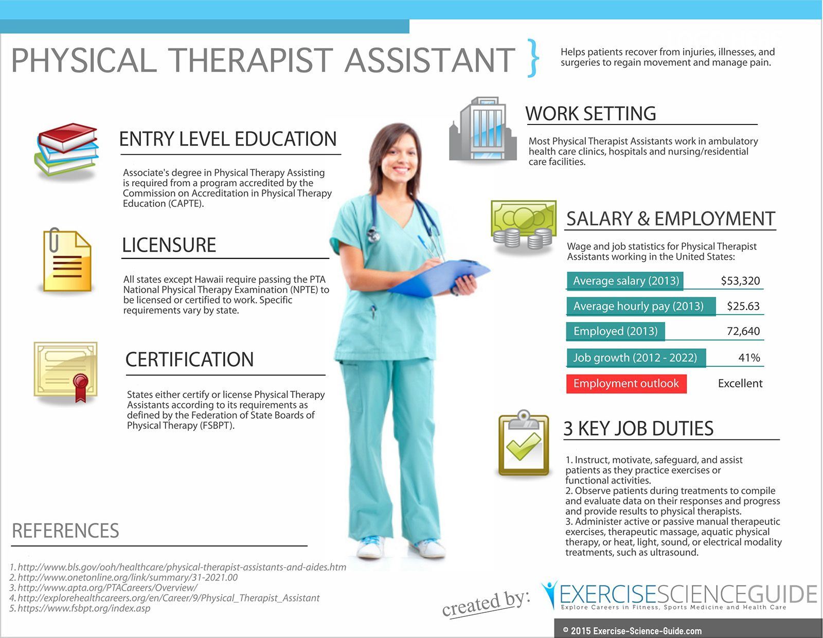 Interested in becoming a PT Assistant Heres an overview