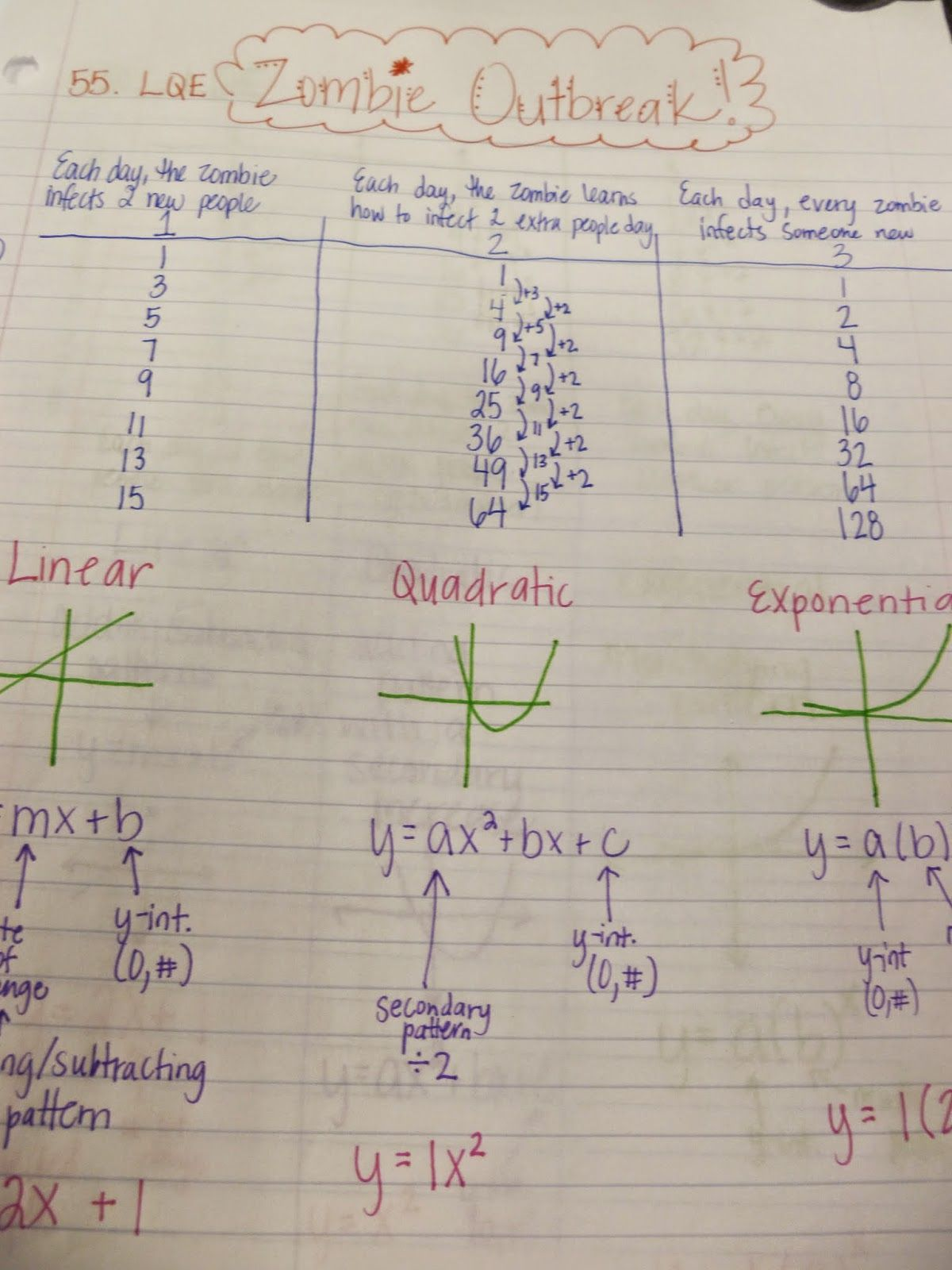 Learning With Tape Friday Freebies Comparing Linear Quadratic Exponential Functions