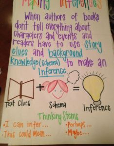 Inference anchor charts reading great via pinterest ways also to teach inferring the classroom nook rh classroomnook