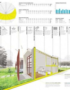 Winners of habitat for humanity   sustainable home design competition also russian hill residence san francisco designed by charlie barnett rh pinterest