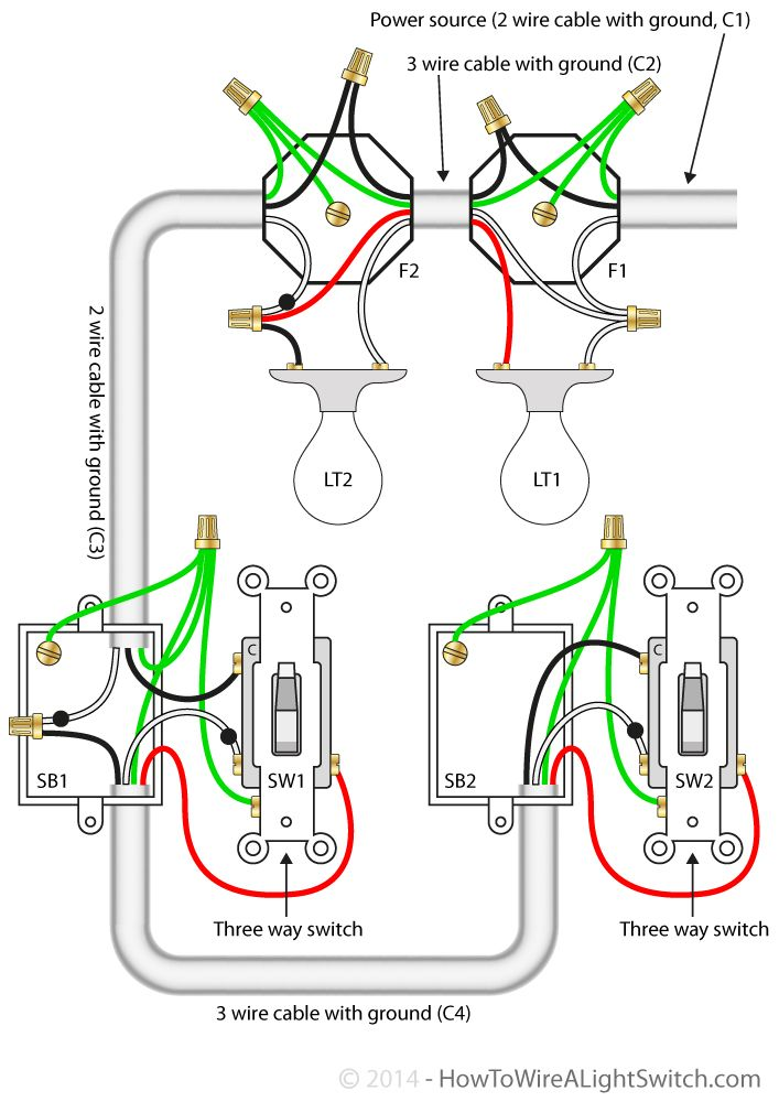 advance transformer wiring diagram 3 phase motor control
