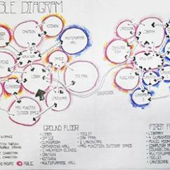 Museum Bubble Diagram Landscape Bohr Rutherford Of Helium Circulation   Design Pinterest Bubbles, Interior And Architecture ...