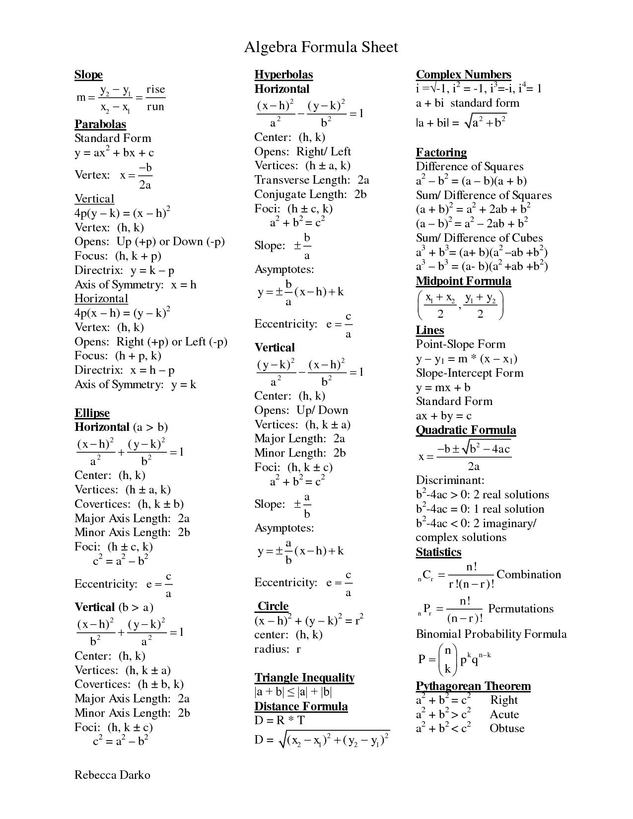 Algebra Formula Sheet Printable