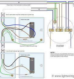 a914bcfd673dad696e8a78c95c0c45ef best 10 replacing bathroom light fixture uk design decoration of bathroom light fixture wiring diagram [ 1200 x 991 Pixel ]