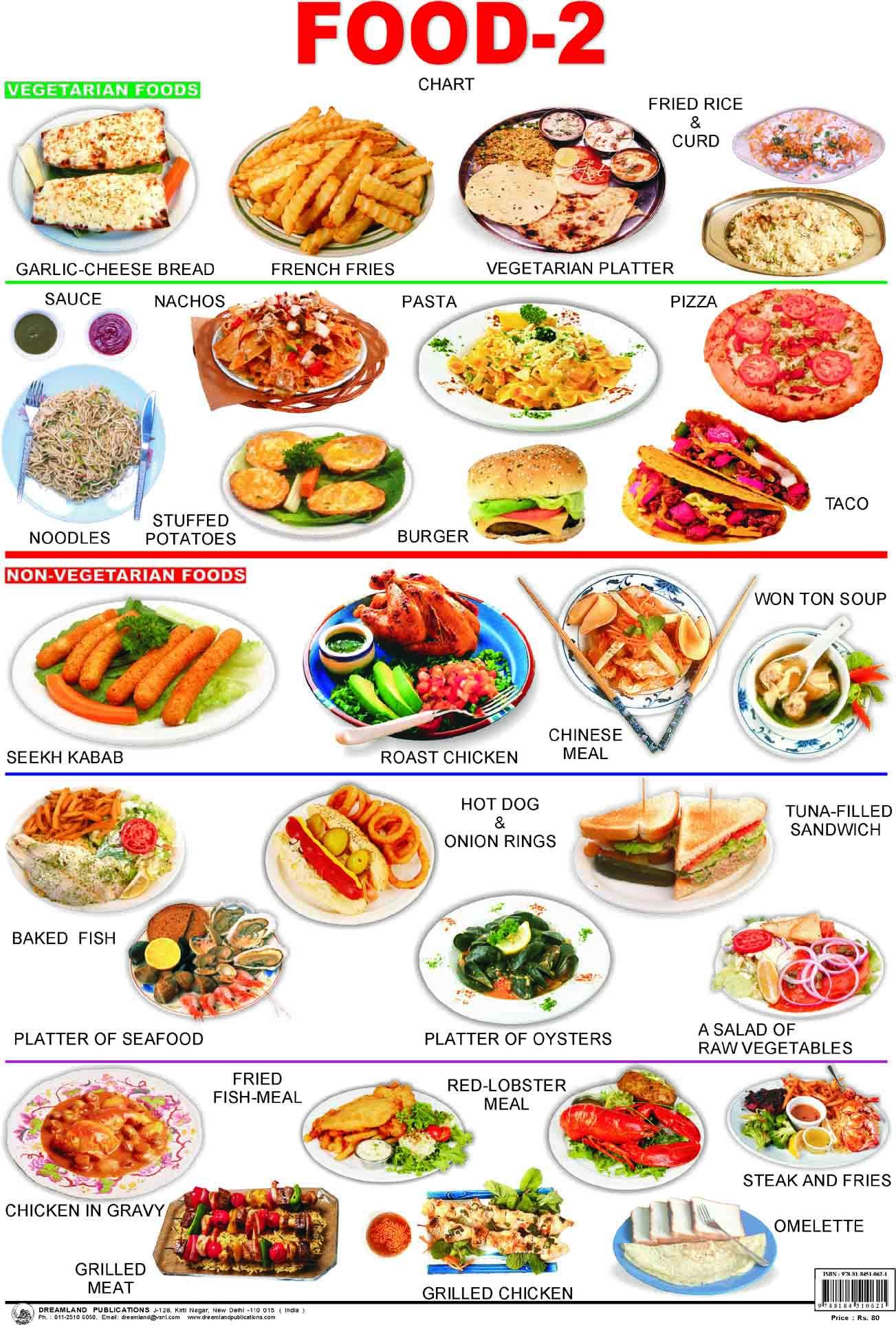 26 Food 2