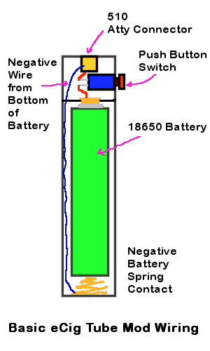 Basic ecig tube mod  flashlight mod wiring diagram