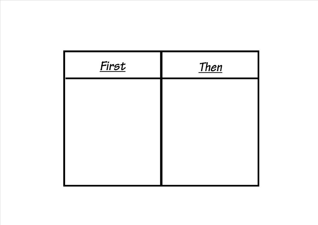 graphic about First Then Board Printable called √ Printable Very first Then Board