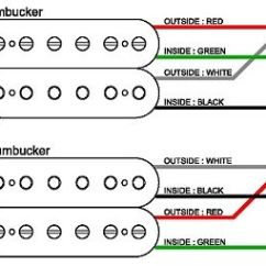 Hss Wiring Diagram 3 Way Unlabeled Muscles Blank Wilkinson Humbucker - Somurich.com