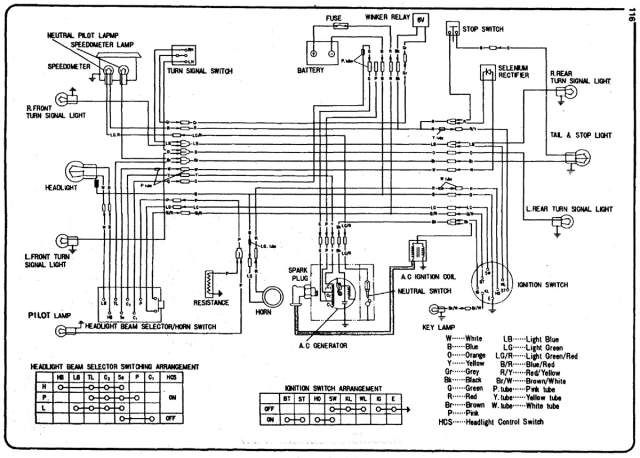 Electricidad Honda dax CT 70cc modelo 93. Club de amigos