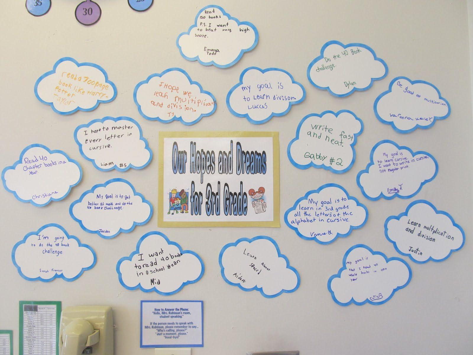 Responsive Classroom Activities