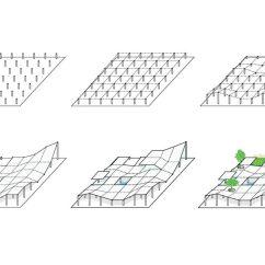 Diagram Big Vw Transporter T5 Stereo Wiring Bjarke Ingels Group Urban Design Illustrations