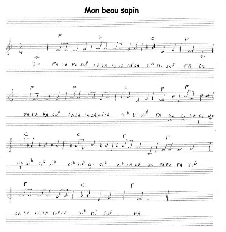 Si Piano Notes Do Do Mi Fa Re Sol La