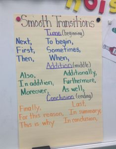 Informational writing anchor chart expository essay transition words coles thecolossus co also hobit fullring rh