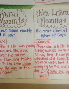 Literal vs non chart rd grade pinterest also figurative language lessons tes teach rh