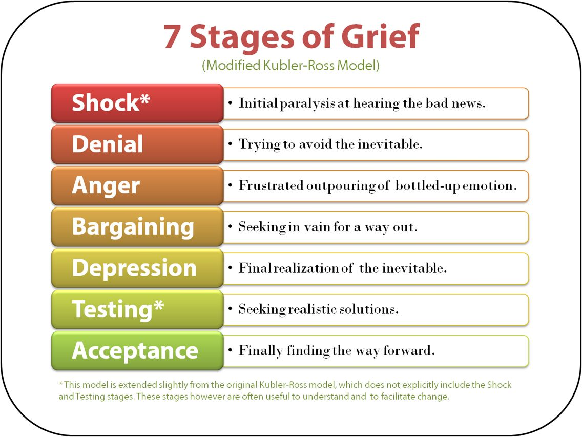 There Is No Straight Line To Healing From Grief We Can