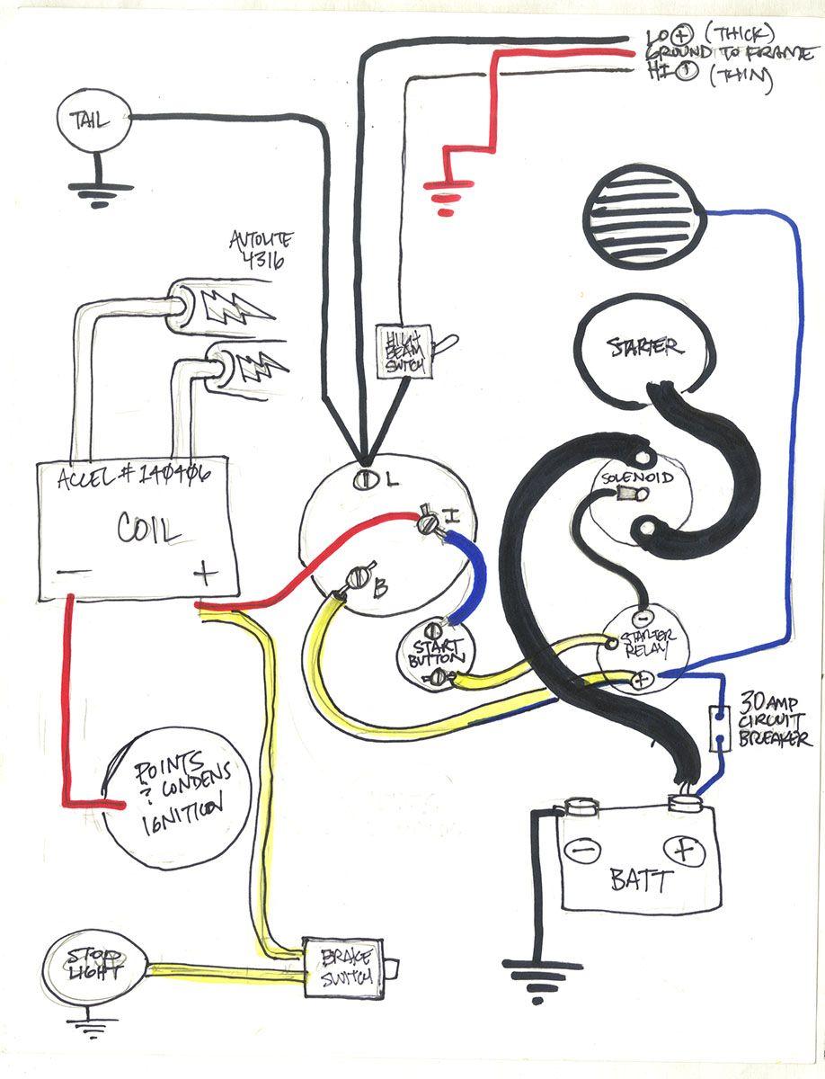 hight resolution of  aad7bb312770ef9415ac988e3b140bb0 sportster chopper wiring diagram harley softail wiring diagram shovelhead kick only wiring diagram at cita