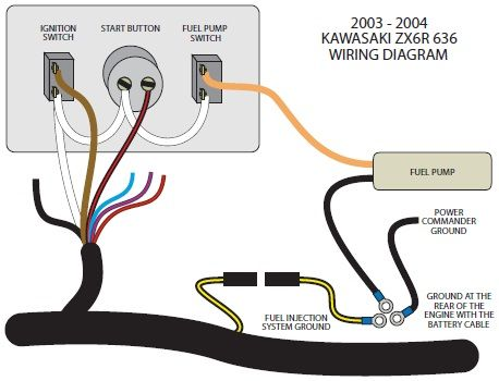 Electrical Wiring Diagram Electrical Concepts Pinterest