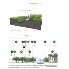 Architecture Section Diagram Msd Dis 2 Wiring Landscape Drawings Inspiration Ideas