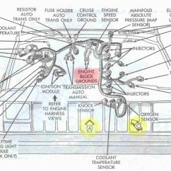 Land Rover Discovery 3 Radio Wiring Diagram Sodium Atom Engine Bay Schematic Showing Major Electrical Ground Points For 4.0l Jeep Cherokee Engines ...