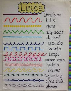 Grade art elementswall also anchor chart for unit one elements of line classroom poster rh pinterest