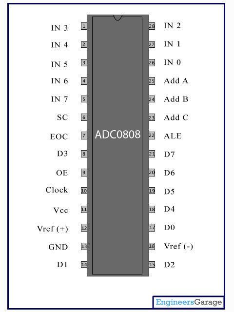 555 Timer Led Dimmer Circuit Simple Audio Mixer Circuit Diagram