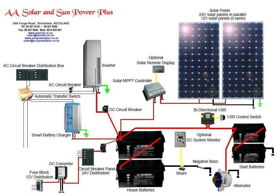 Home Wiring Diagram Solar System Pics About Space Solar