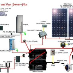Wiring Diagram For Utility Trailer With Electric Brakes Poulan Wild Thing Fuel Line Home Solar System - Pics About Space | Pinterest System, ...