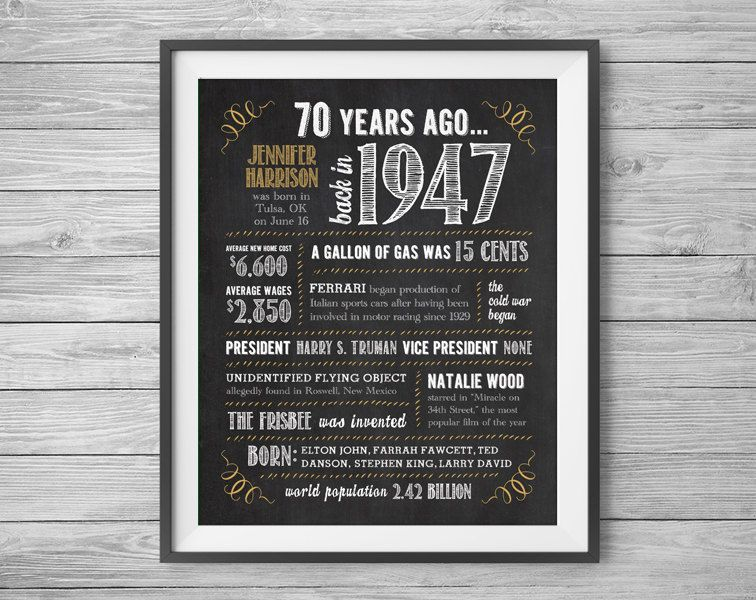 Personalized 70th Birthday Or Anniversary Sign, 1947